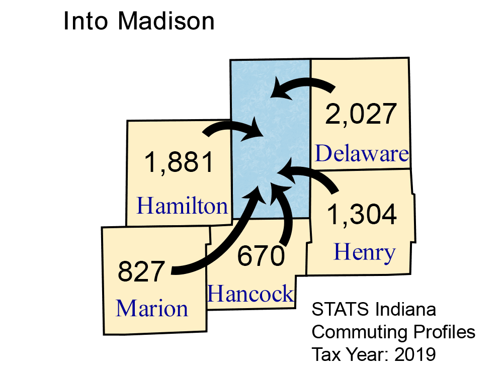 Commuting Patterns Into Madison County